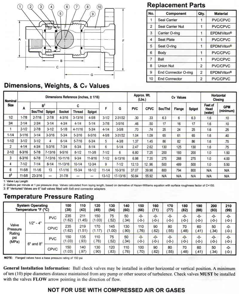 True union ball check valve
